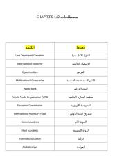 مصطلحات ادارة اعمال دولية E.doc
