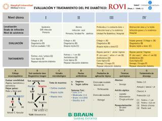 HOSPITAL TARRASA EVALUACIÓN PIE DIABETICO.pdf